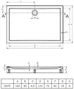 RIHO 275 - brodzik płaski 120 x 80 cm + nóżki i panel