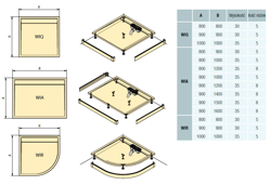 Sanswiss ILA WIA - brodzik prostokątny 90 x 100 cm, biały, pokrywa czarny mat